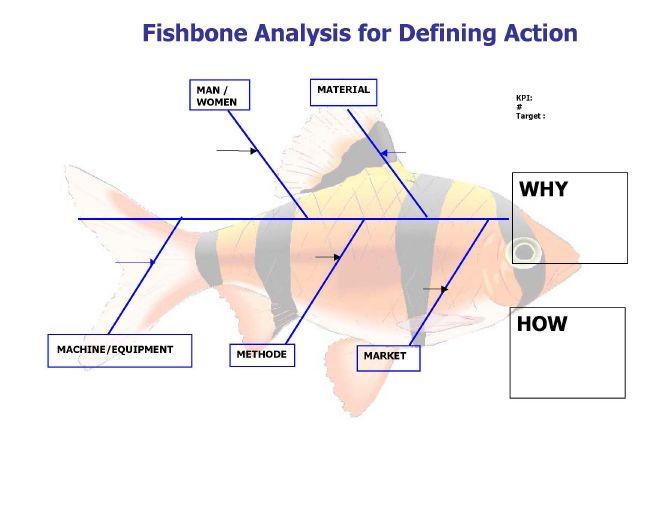 resized_fishbone-staff-promosi