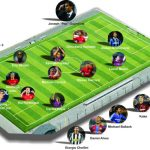 My European best team 2008/2009