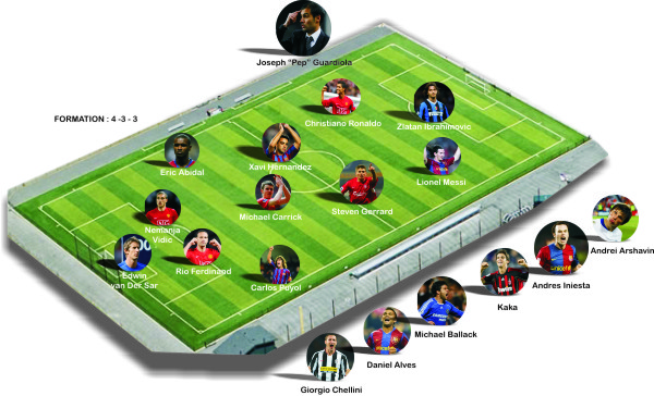 european-best-team-2009