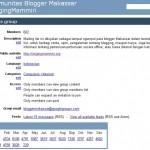 Pilih Facebook Atau Mailing List ?
