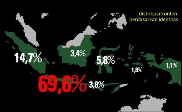 Distribusi konten televisi di Indonesia (sumber: film Terpenjara di Udara)