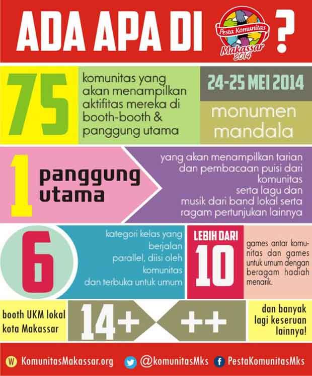 Ada apa di PKM 2014?