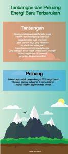 EBT Indonesia