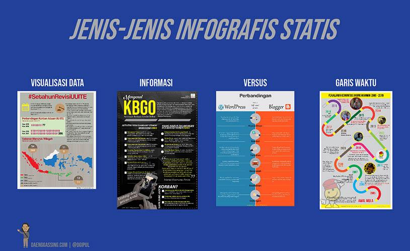 membuat infografis
